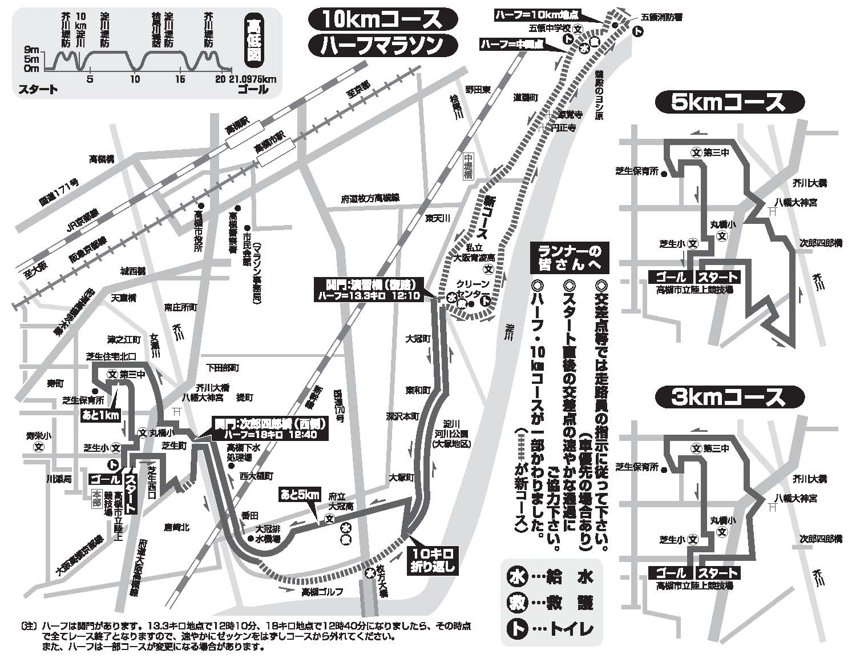 高槻国際ハーフマラソンととり粂(茨木)と高山右近_a0194908_16195132.jpg