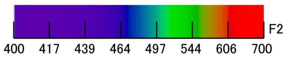 ニュートンのプリズム_c0164709_21292959.jpg