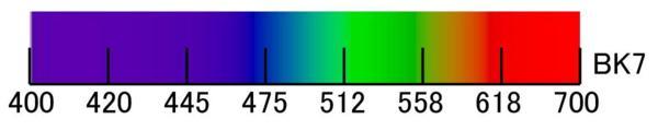 ニュートンのプリズム_c0164709_21293283.jpg