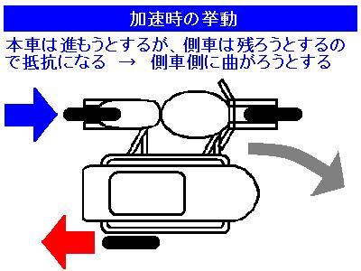 【右カーの利点】_e0218639_12444043.jpg