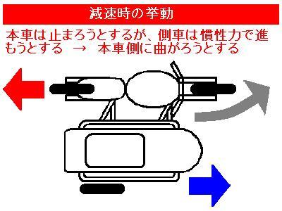 【右カーの利点】_e0218639_12445491.jpg