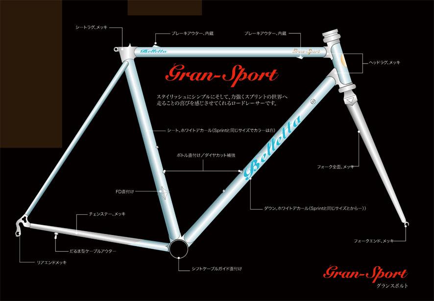 Gran-Sportのカラー_d0182937_1749585.jpg