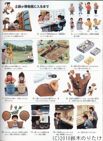 考古学者のしごとば_a0186568_21473818.jpg