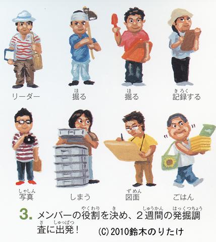 考古学者のしごとば_a0186568_2151666.jpg