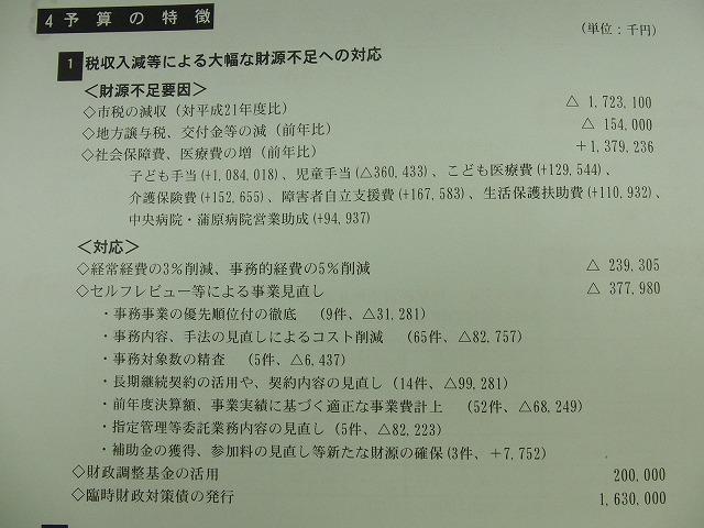 富士市の来年度一般会計予算案は822億円_f0141310_23284770.jpg