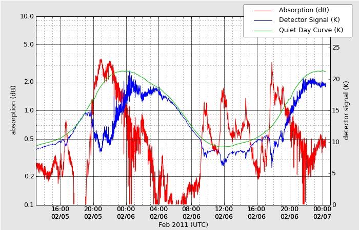 HAARPに地震波か?:電離層に風穴があく!?_e0171614_9505363.jpg