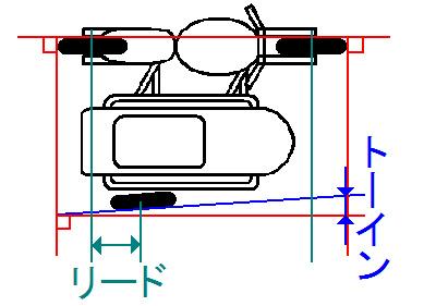 【サイドカーのセッティングについて】_e0218639_0352781.jpg