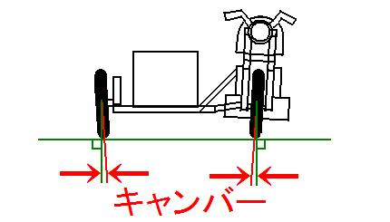 【サイドカーのセッティングについて】_e0218639_112206.jpg