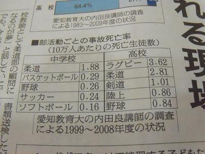 新聞からシリーズ_d0165772_2037548.jpg