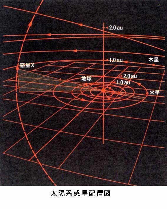 最新冥王星映像が語る「冥王星ガガは月とそっくり」:再びシッチン予言大当たり!?_e0171614_10323224.jpg