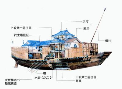 戰國鉄甲船-日本丸_e0040579_2154598.jpg