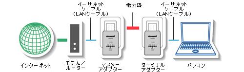 b0208390_1644874.jpg
