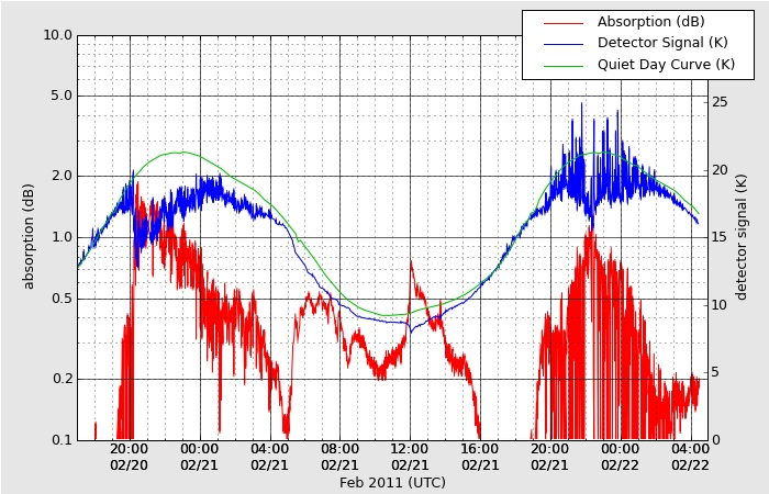 HAARPに地震波か?_e0171614_13272110.jpg
