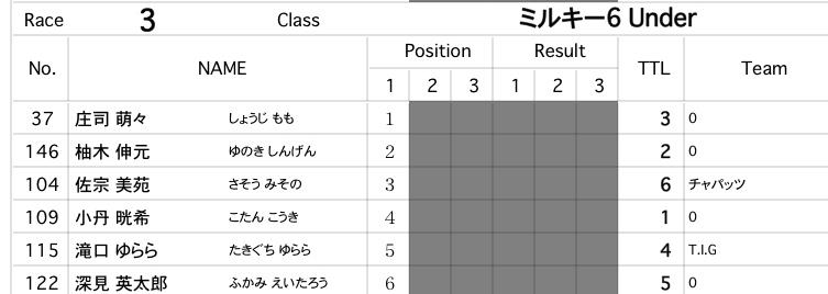 2011JOSF 緑山2月定期戦VOL7:ミルキー6、7決勝 動画アリ_b0065730_6245879.jpg