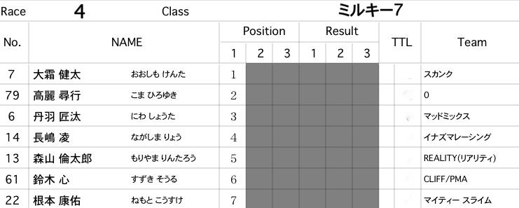 2011JOSF 緑山2月定期戦VOL7:ミルキー6、7決勝 動画アリ_b0065730_6252086.jpg