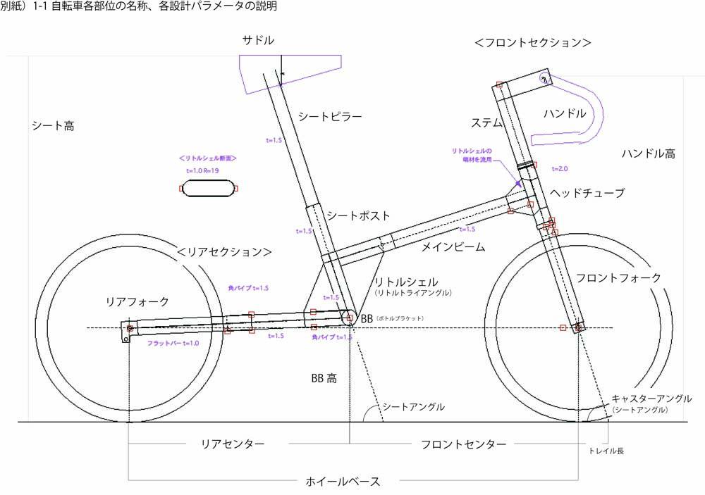 自転車の 自転車 寸法 高さ : な寸法をもとにして、その寸法 ...