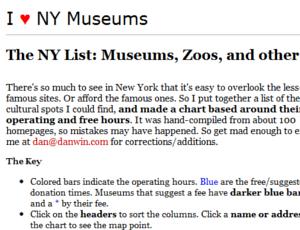 """無料で入れるニューヨークの美術館、博物館などの文化施設まとめサイト、\""""I ♥ NY Museums\""""_b0007805_1410113.jpg"""