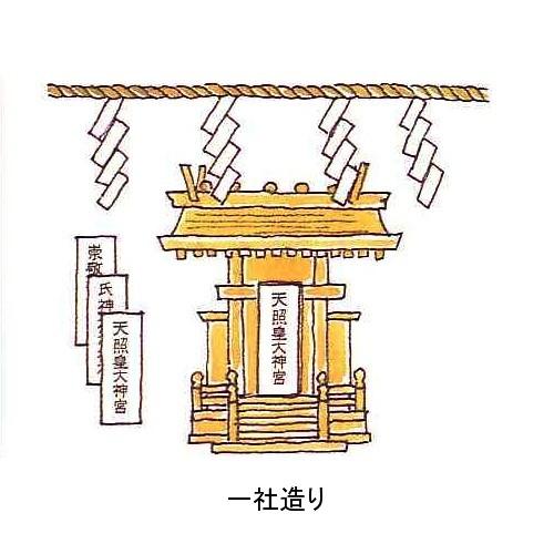 神棚の祭り方_c0170940_18422990.jpg