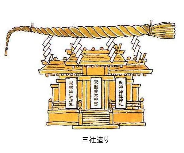 神棚の祭り方_c0170940_18423794.jpg