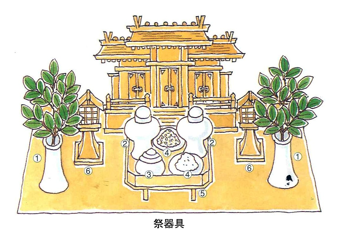 神棚の祭り方_c0170940_1934842.jpg