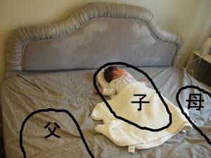 寝床変遷記_e0030586_210232.jpg