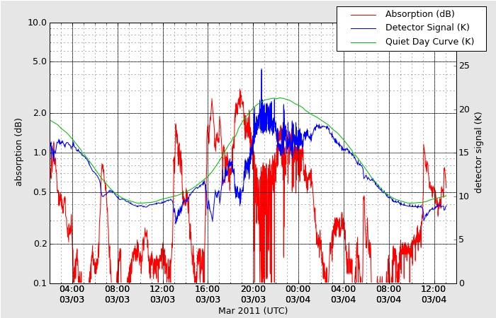 HAARPに地震波か?_e0171614_2233798.jpg