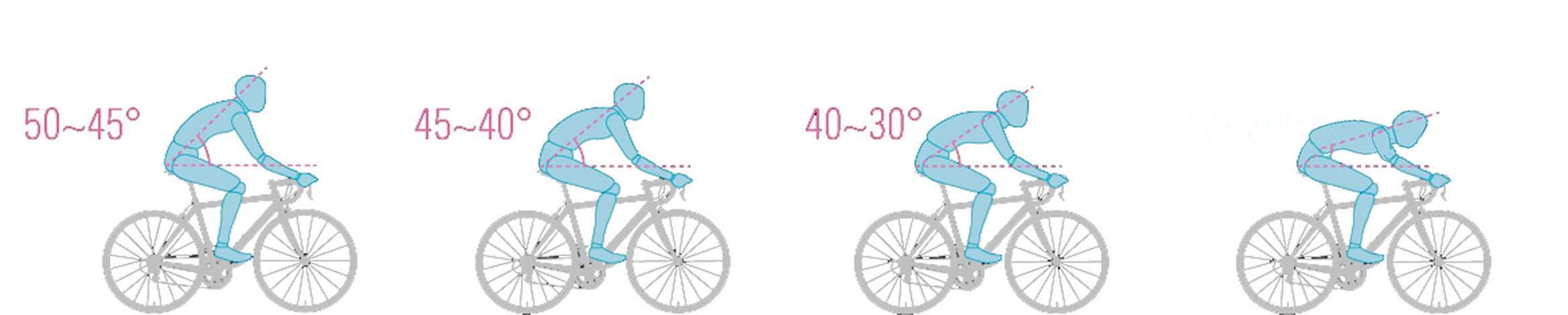 自転車の 自転車 姿勢 : 自由大学からカーボンの自転車 ...