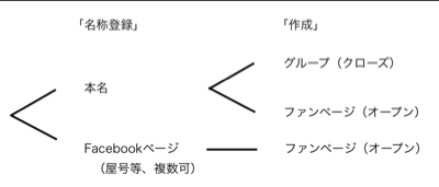 f0201741_722444.jpg