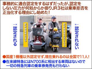 ハンドル形電動車いす鉄道乗車問題のお習いと台湾製2機種の判定_c0167961_16101668.jpg