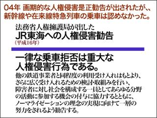 ハンドル形電動車いす鉄道乗車問題のお習いと台湾製2機種の判定_c0167961_16105615.jpg