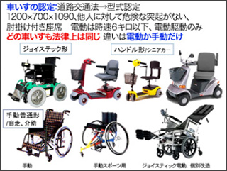 ハンドル形電動車いす鉄道乗車問題のお習いと台湾製2機種の判定_c0167961_1611343.jpg