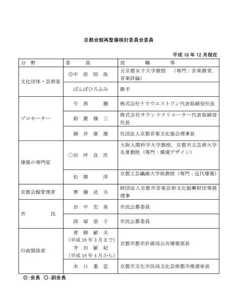 2007-11-08 京都会館再整備検討委員会-「京都市情報館」_d0226819_2291762.jpg