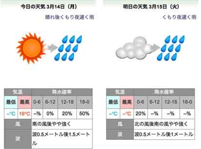 本日の雨に気をつけましょう / 念のため・・・_b0003330_9492953.jpg