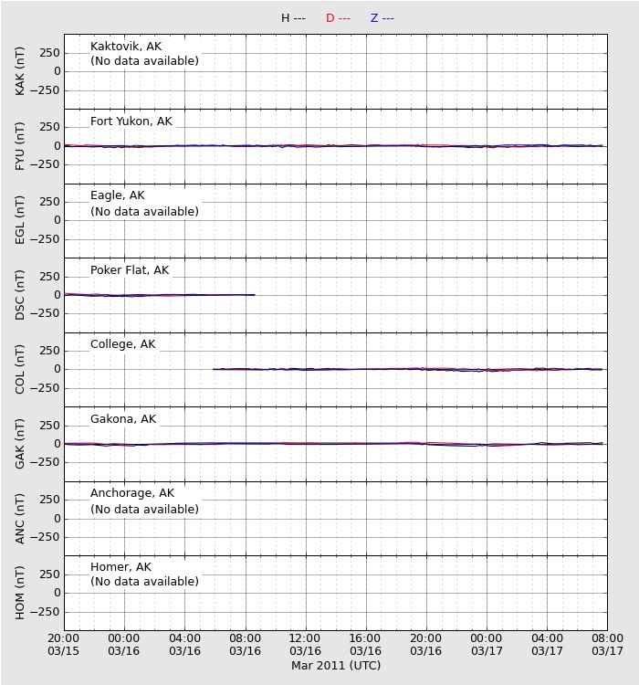 アラスカHAARPモニターが死んだか?:予測不能ですナ!_e0171614_1647784.jpg