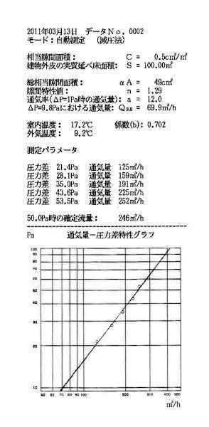 S様邸「大沢新道の家」 _f0150893_17582686.jpg