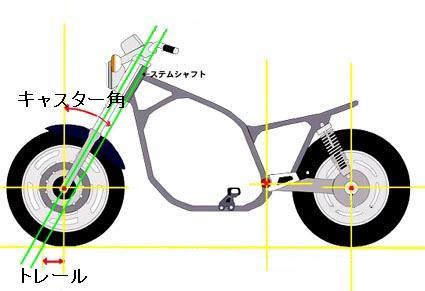 【サイドカーのセッティングについて】_e0218639_21584135.jpg