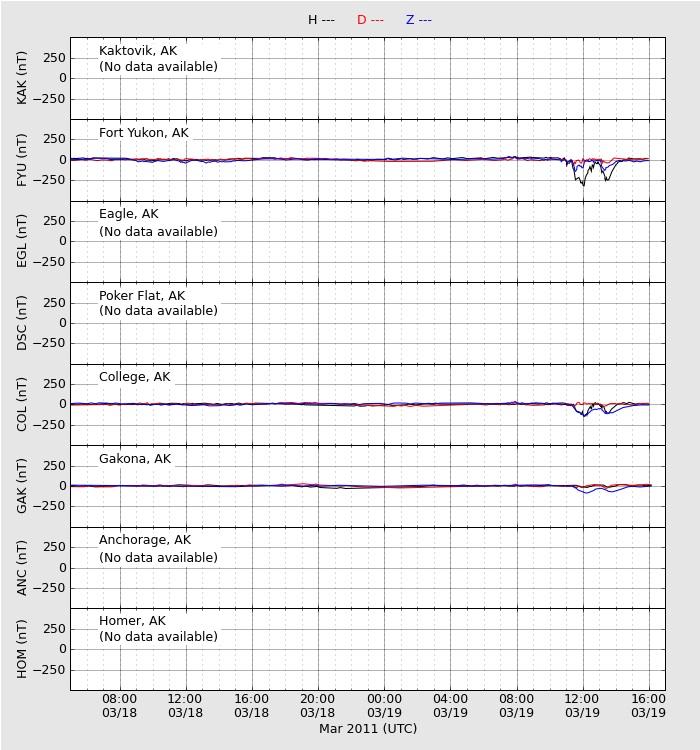 HAARPに地震波か?:HAARP復活_e0171614_1195414.jpg