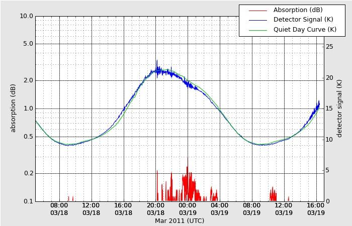 HAARPに地震波か?:HAARP復活_e0171614_1232399.jpg