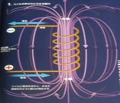 超幻想的な「プロジェクト・オーロラ」:原発の周りを電線と酸素で取り囲め!_e0171614_127506.jpg