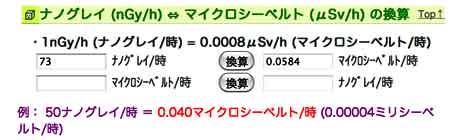 だだ今の東京 渋谷の環境放射線データ / 解説求むっ!_b0003330_152917.jpg