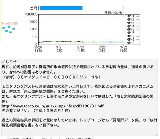 だだ今の東京 渋谷の環境放射線データ / 解説求むっ!_b0003330_1536670.jpg