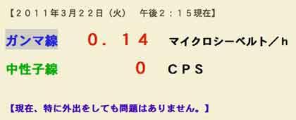 だだ今の東京 渋谷の環境放射線データ / 解説求むっ!_b0003330_15442197.jpg