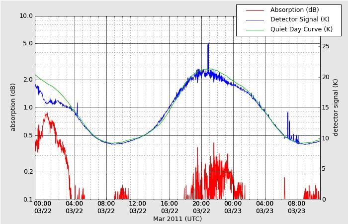 HAARPに地震波か?_e0171614_19513784.jpg