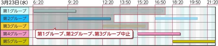 3/23~3/27計画停電情報_e0088956_23371768.jpg