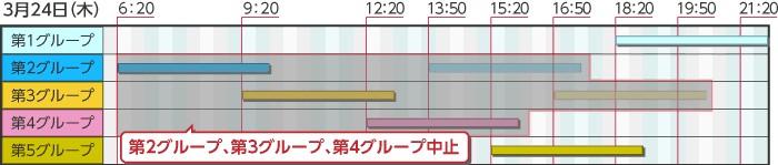 3/23~3/27計画停電情報_e0088956_23373292.jpg