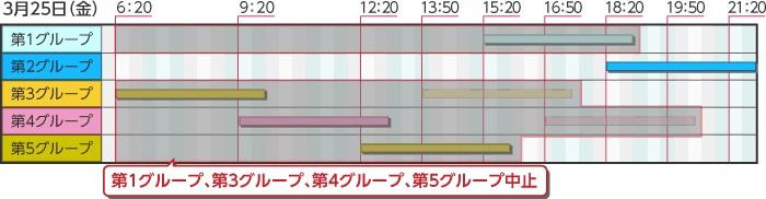 3/23~3/27計画停電情報_e0088956_11464899.jpg