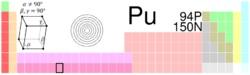 プルトニウムは極悪非道:「三十六計逃げるに如かず」_e0171614_9433420.jpg