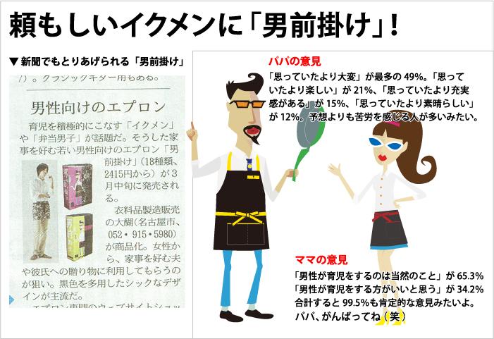イクメンエプロン「 男前掛け / カフェタイプ プリント」_e0101218_19424687.jpg