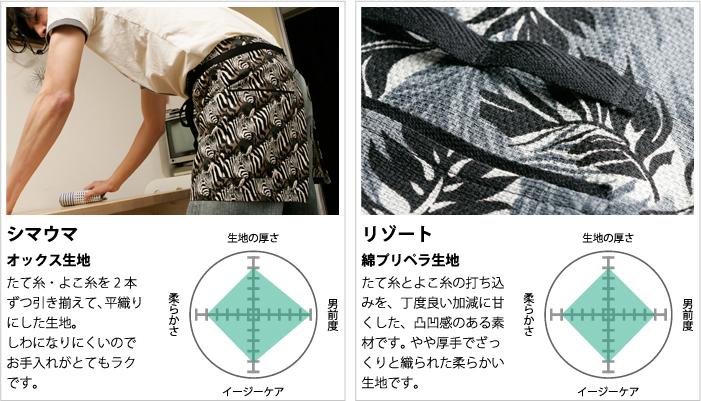 イクメンエプロン「 男前掛け / カフェタイプ プリント」_e0101218_19433569.jpg
