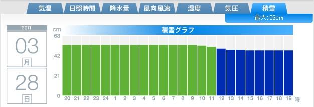 【今日の一枚】 春めく夕日_c0025115_20132951.jpg